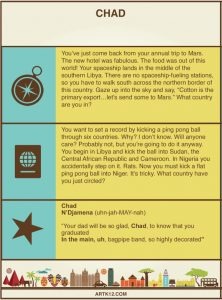 Africa Bingo Flash Card Back Three